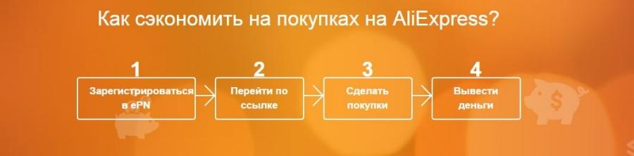 thumb_lowcost2.ru_2015.09.03-12.42.23_190636_epn_cashback_plugin_aliexpress